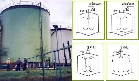 ระบบ Completely Stirred Tank Reactor (CSTR)